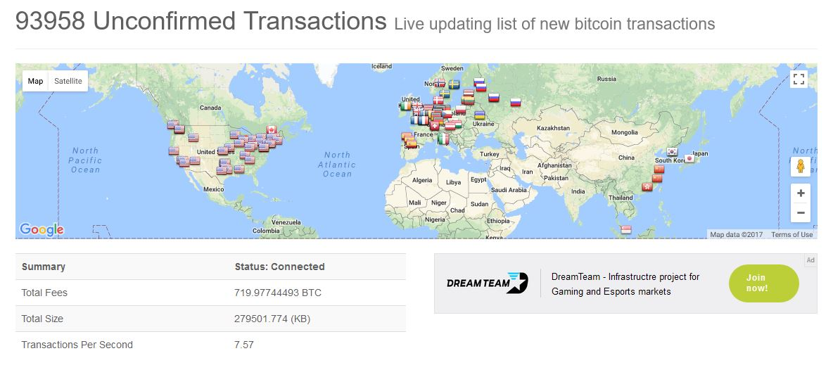 blockchain.info Bitcoin unconfirmed transactions